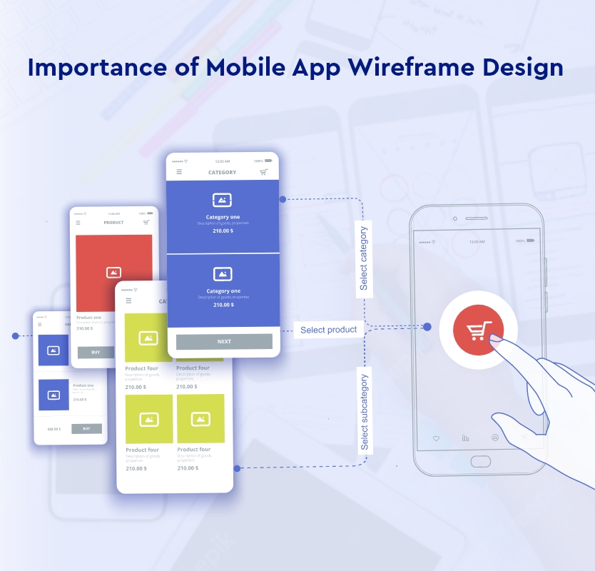 A Guide to Create Mobile App Wireframe Design