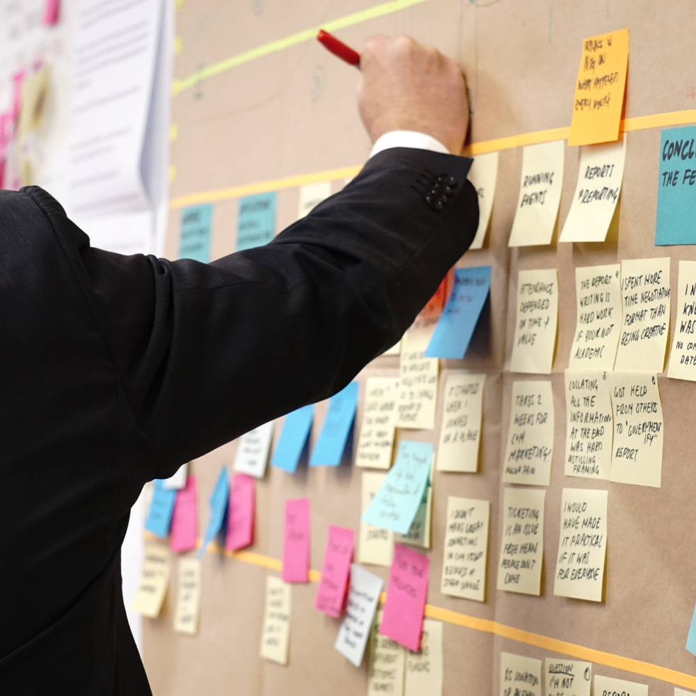 How to set KPIs that boost business development