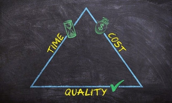 Three Highly Accurate PM Methodologies