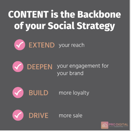 Content is the Backbone of Your Social Strategy