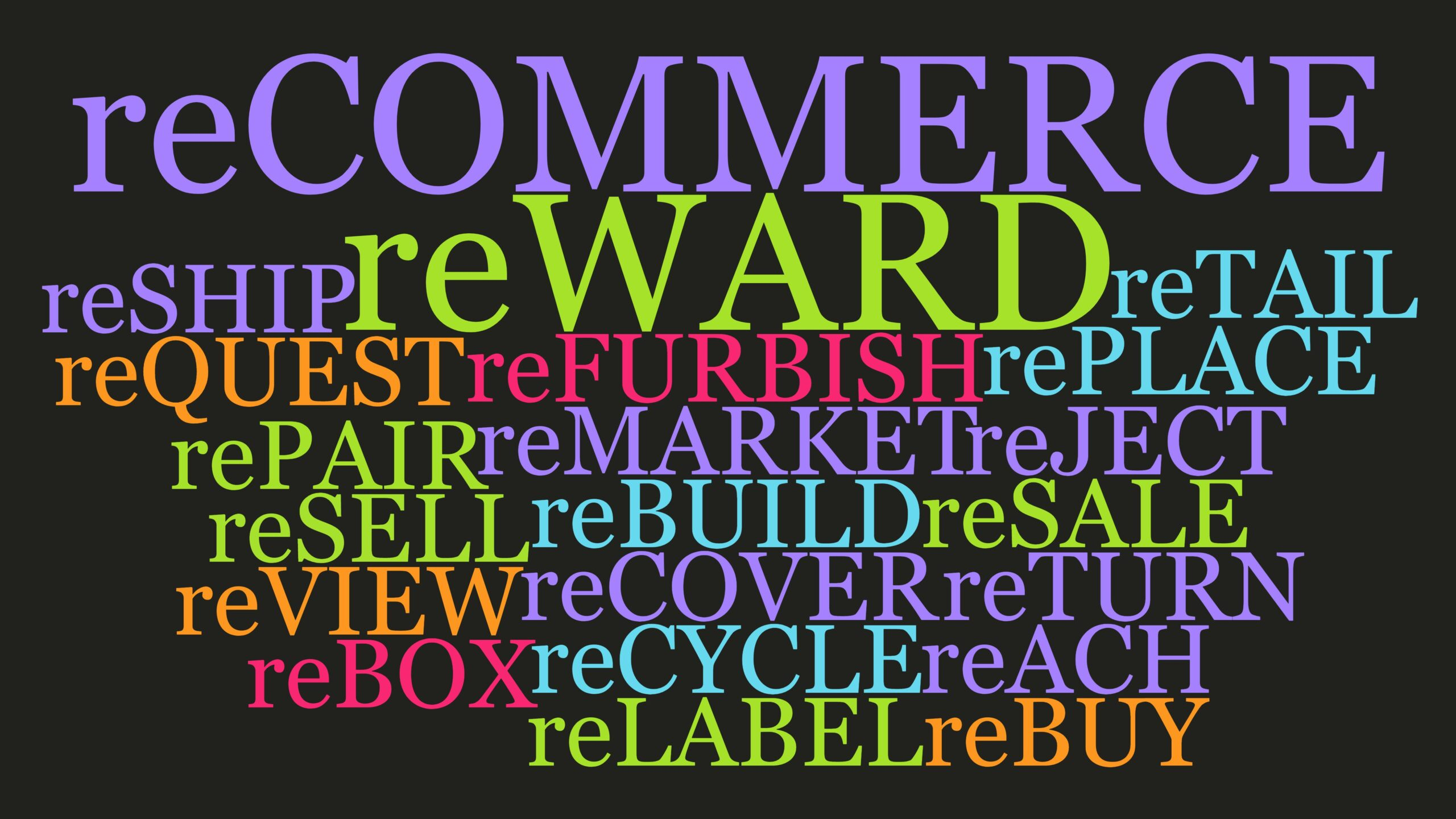 eCommerce reCOMMERCE reWARD