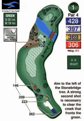 Stonebridge golf course hole 1