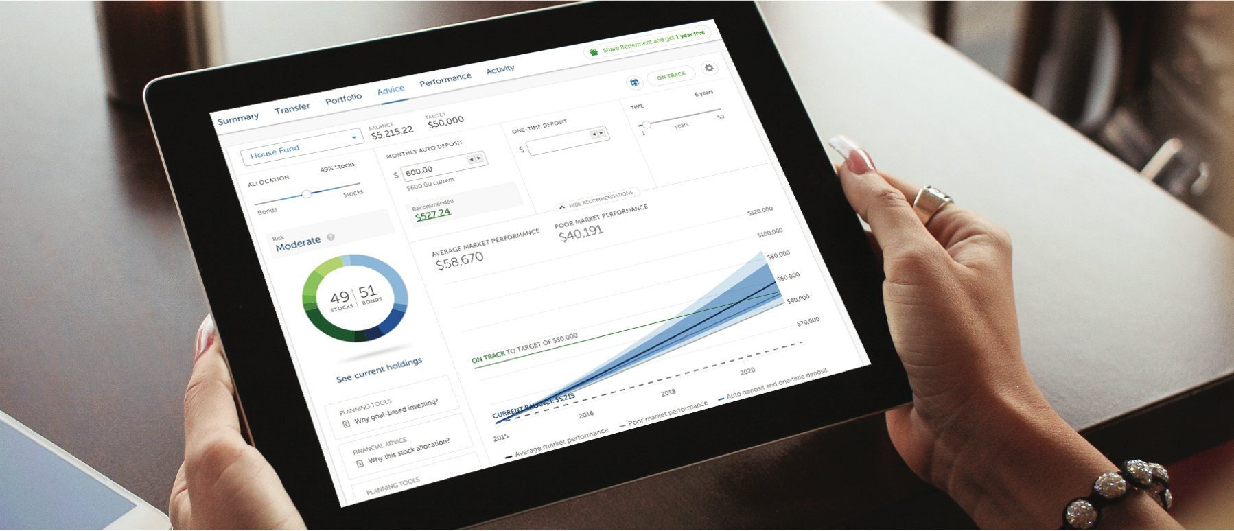 Wealth management made simple.