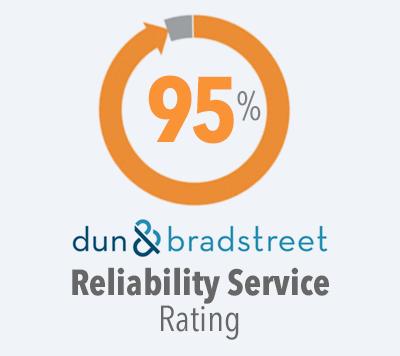 95% Dun & Bradstreet Customer Service Rating