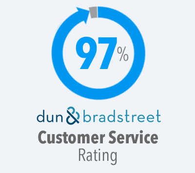 97% Dun & Bradstreet Customer Service Rating