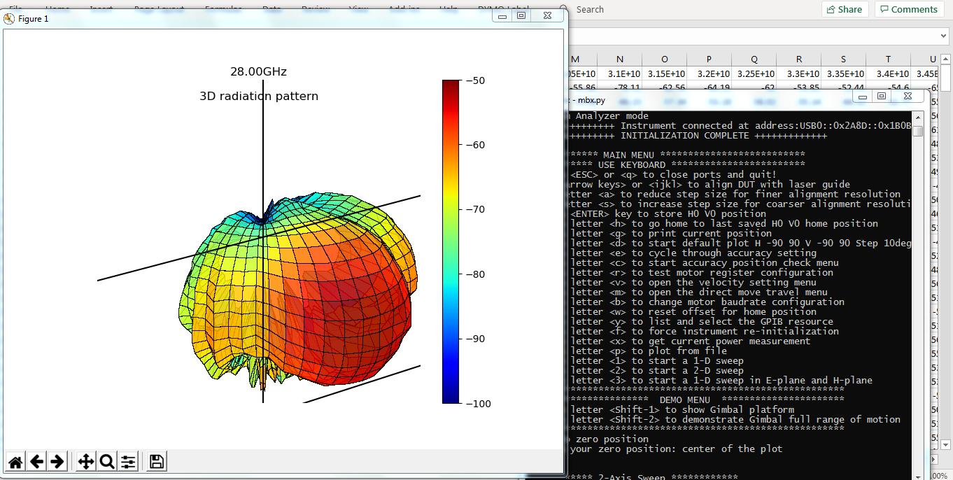 MilliBox  mmWave positioner Software Controller