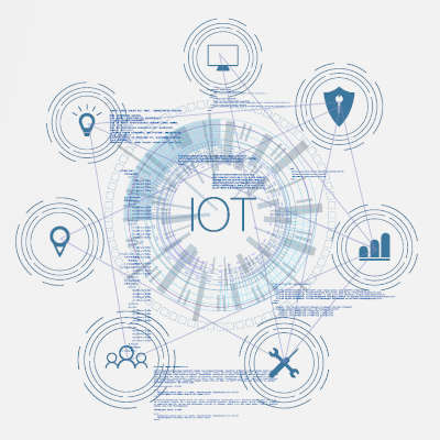How IoT Can Make a Difference for Your Business