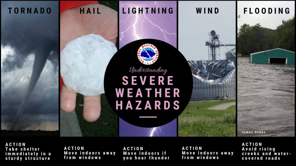 Severe Weather Hazards