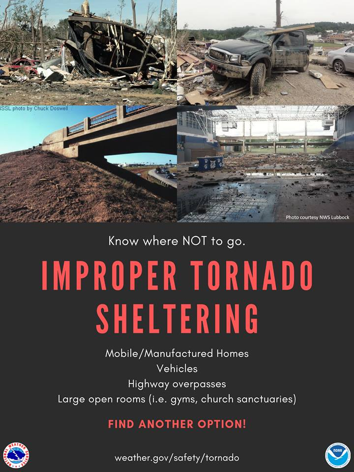Improper Tornado Sheltering