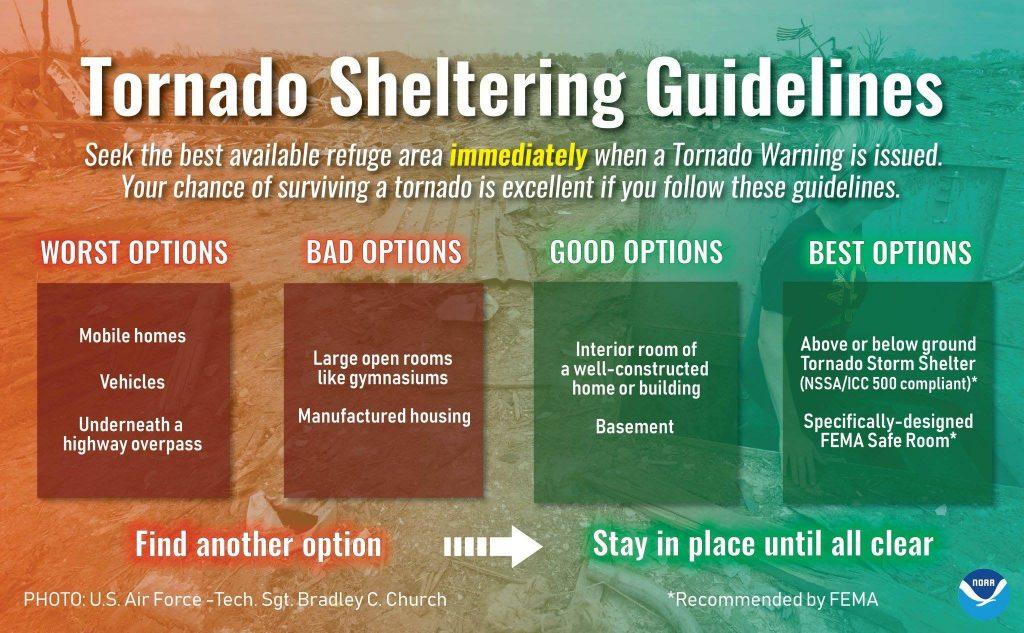Tornado Sheltering Guidelines