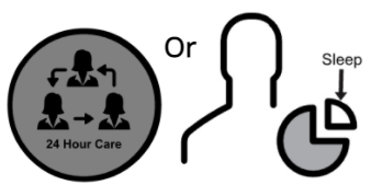 Live-in Care Basics - image  on https://grandmajoan.com