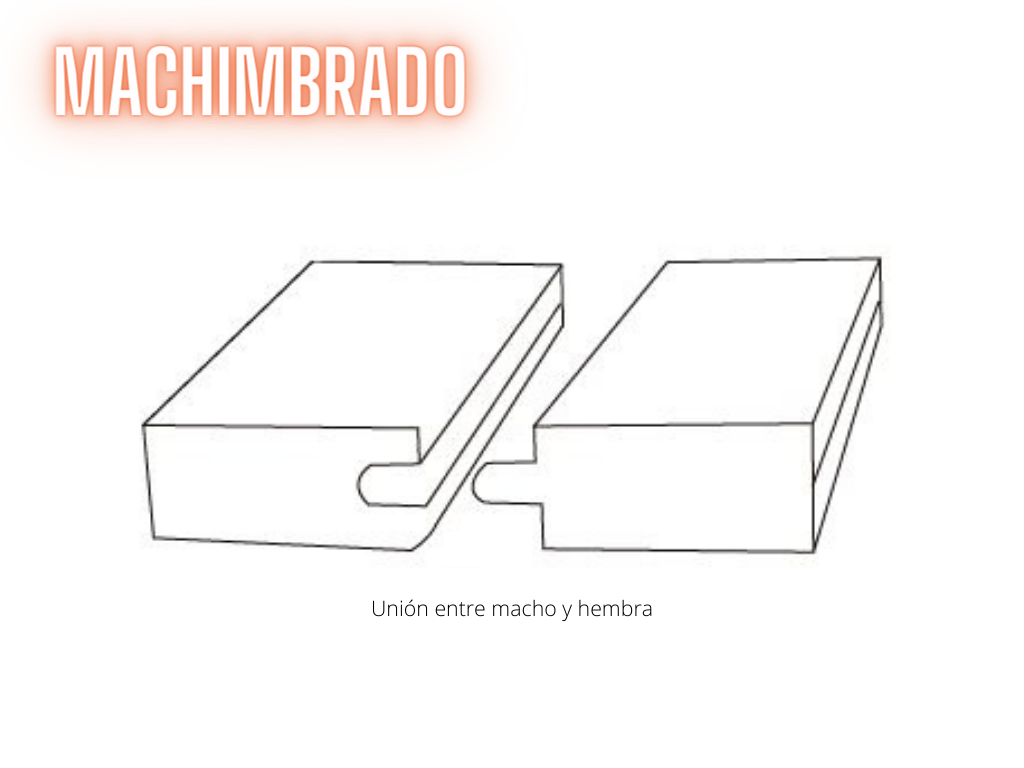 Machimbrado dibujo tecnico