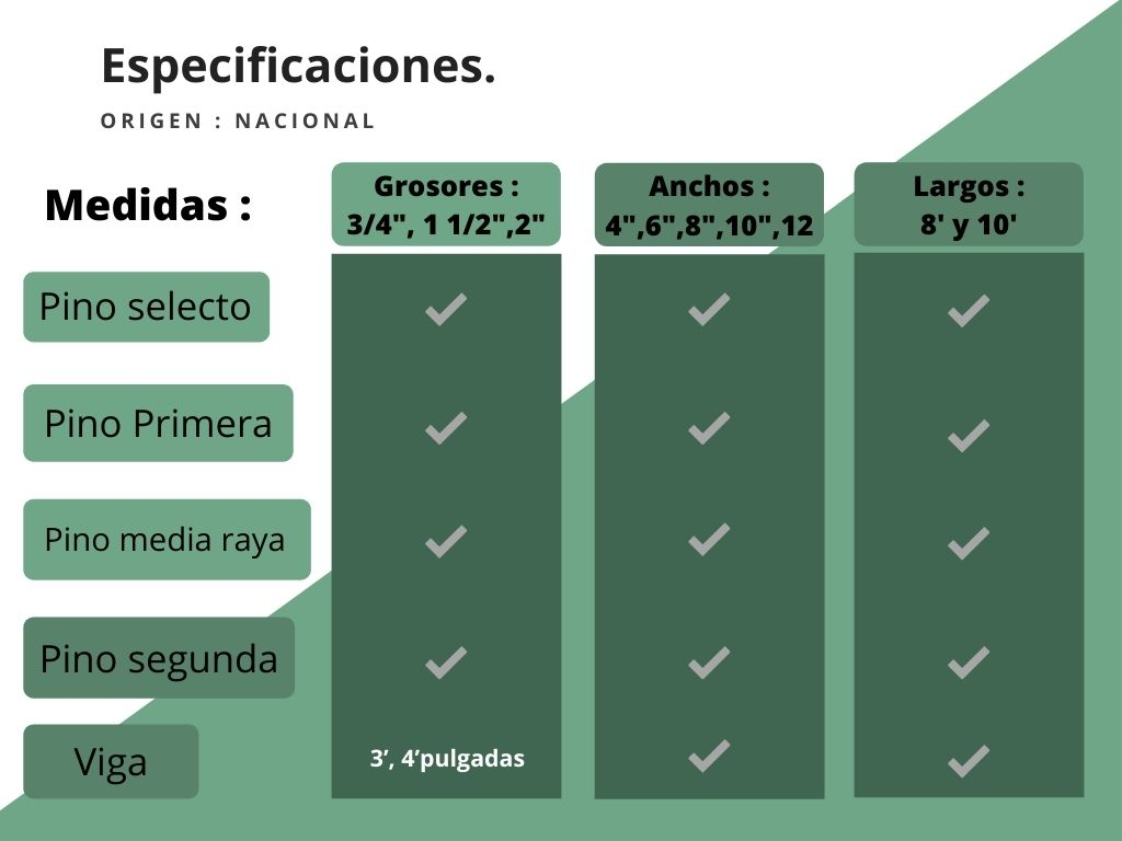 Medidas madera nacional Tapatia Madererias