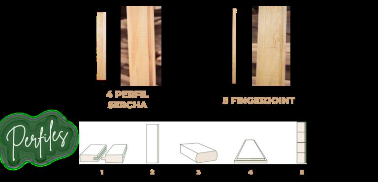 Molduras de madera y perfiles de molduras