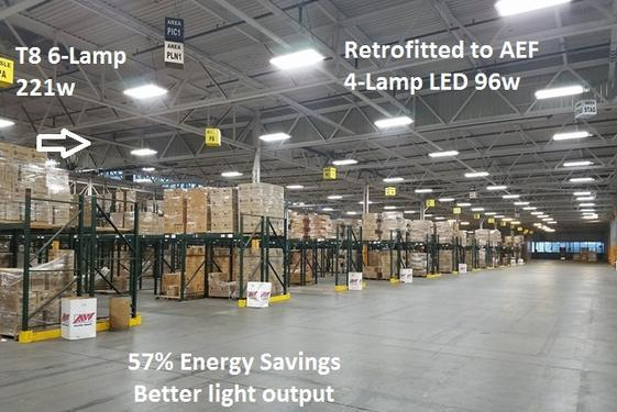 Before:  T8 32w 6-Lamp = 221 fixture watts<br> After:    LED 4-Lamp = 96 fixture watts<br> 57% lighting energy savings