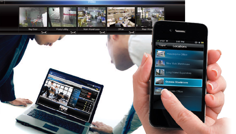business video surveillance systems