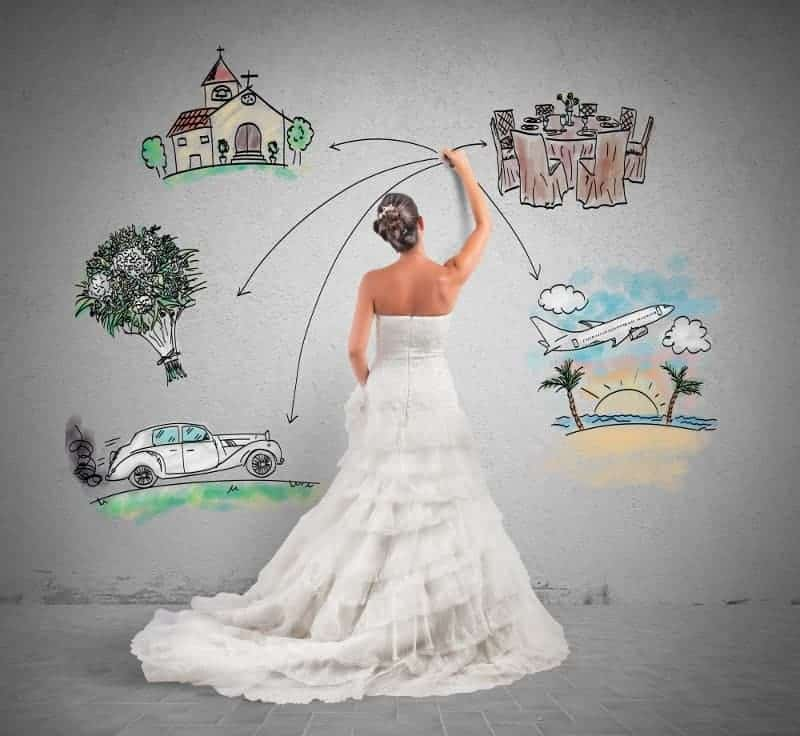 Brides Arranges Her Wedding Day with a Draft Project