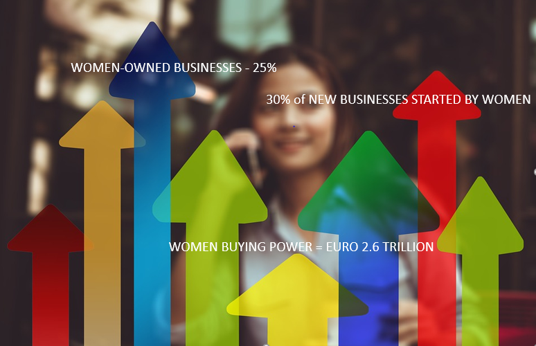 Are European Insurers Missing the Women's Market?