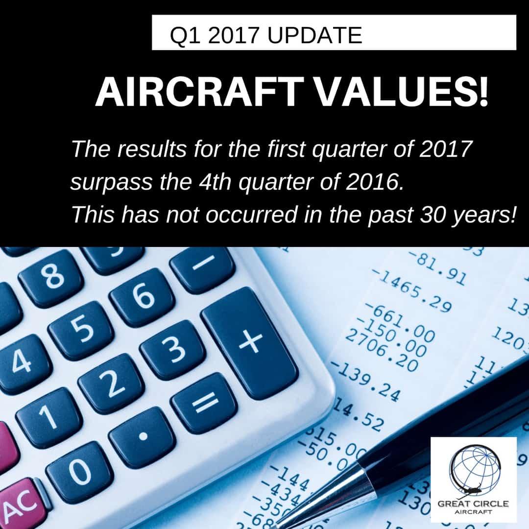 Business Jet Resale Market