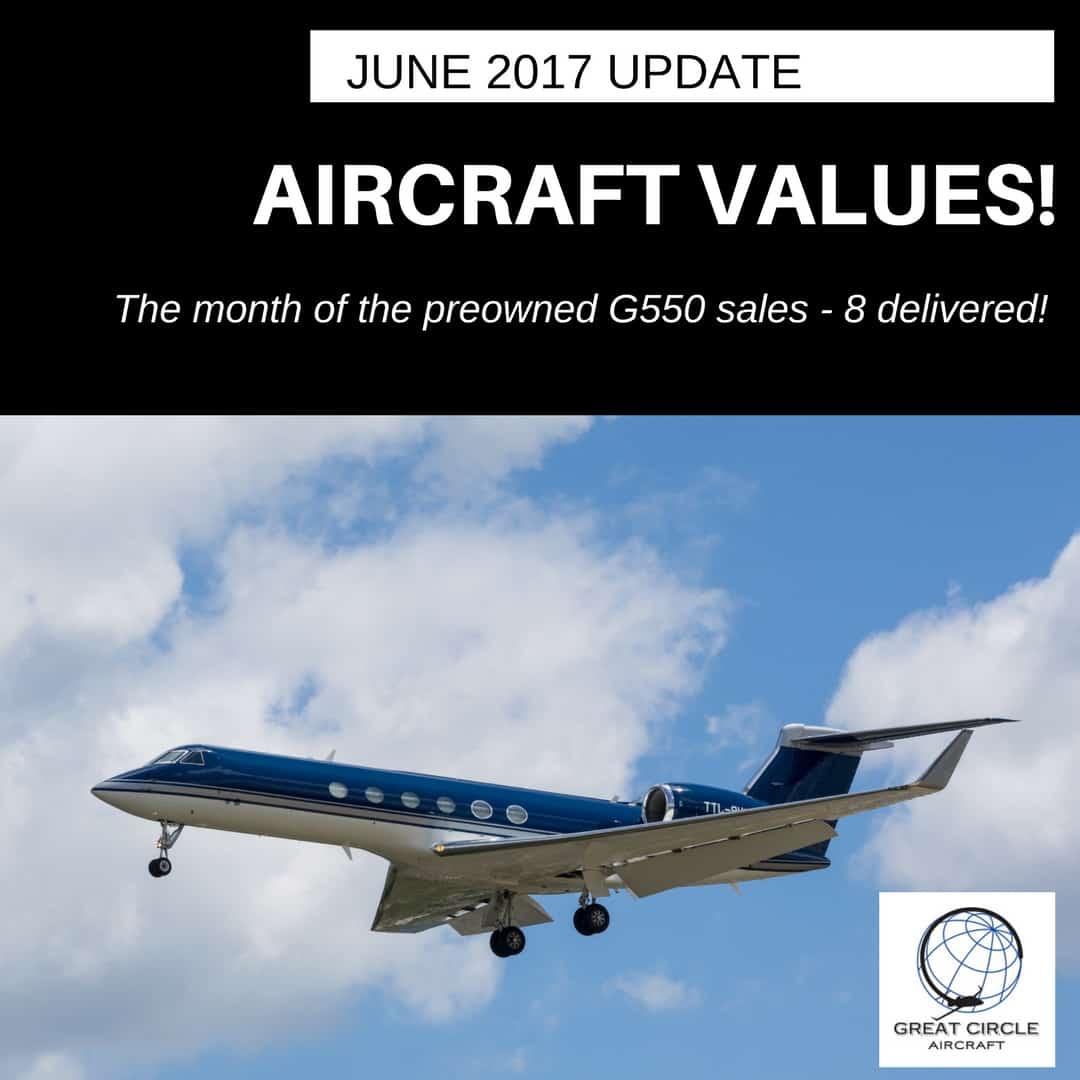 aviation market update