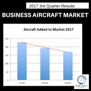 Aircraft Added to Market 2017