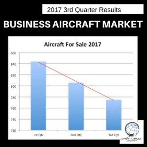 Preowned Aircraft Market Update - Aircraft For Sale 2017
