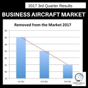 Aircraft Removed from Market 2017