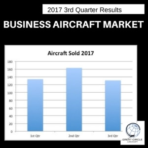 Preowned Aircraft Market Update - AIrcraft Sold 2017