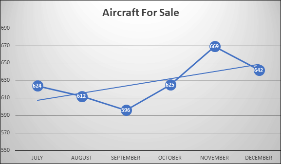 Aircraft for sale last half of 2018