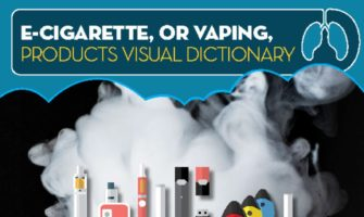 thumbnail of ecigarette-or-vaping-products-visual-dictionary-508