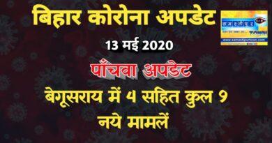 मुंगेर में पांच और बेगूसराय में चार नये मामलों के साथ बिहार में कुल संक्रमितों की संख्या 953 समस्तीपुर Town