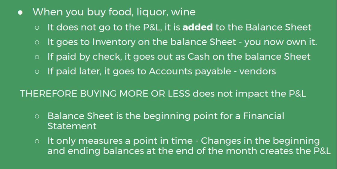 Buying Does Not Affect P&L
