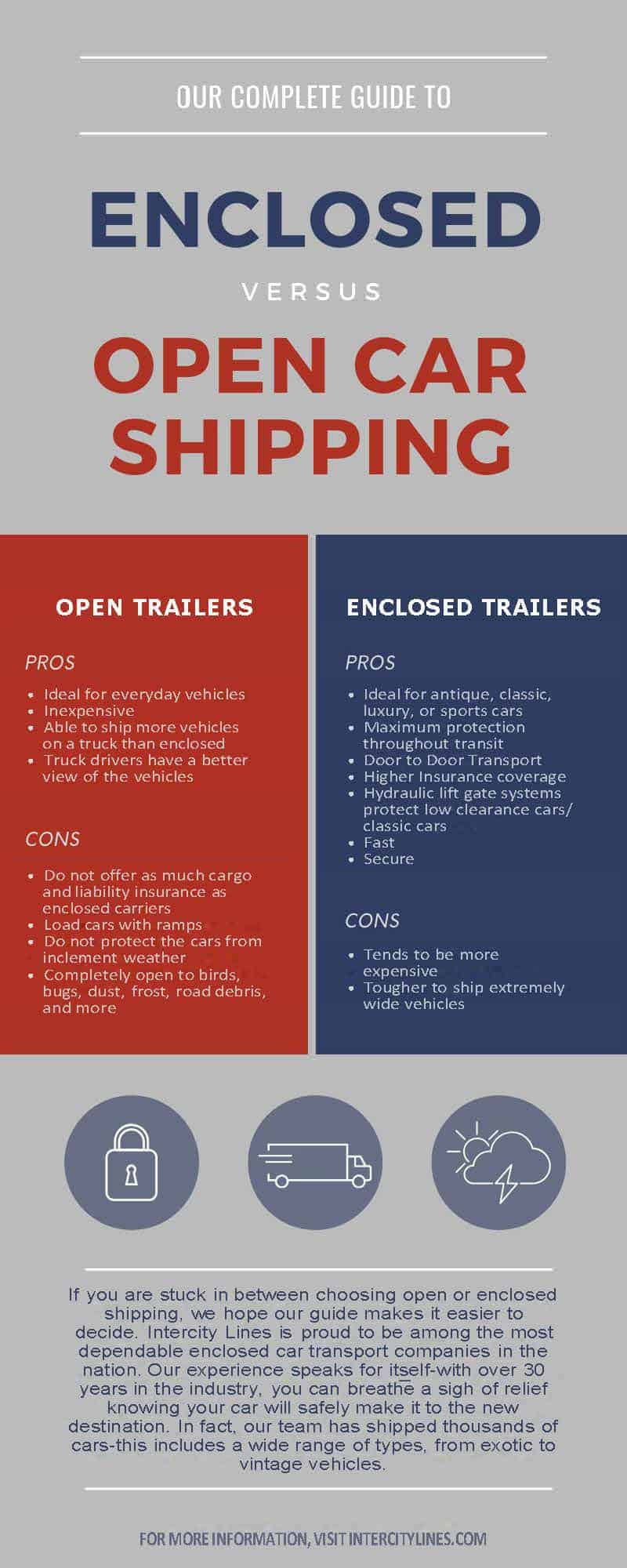 complete guide to shipping a car with open and enclosed trailers