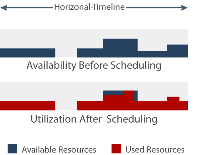 activity_resource