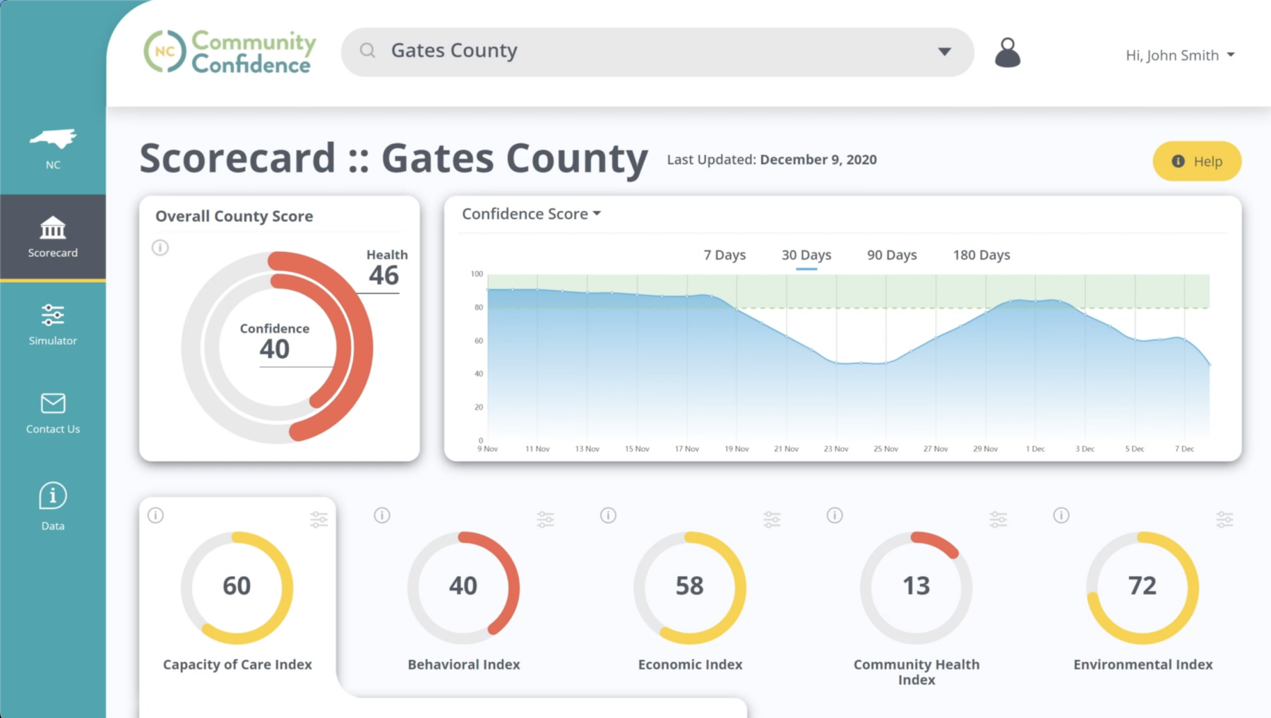 Top 10 COVID-19 Dashboards