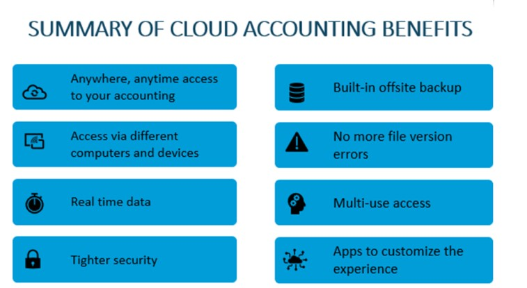 Eight Benefits of Moving from Desktop to Cloud Accounting