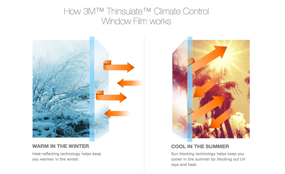 3M Insulating Window Film - A Winter Jacket for Inefficient Windows 2 - Home Window Film in Chesapeake, Virginia and the Tidewater Region