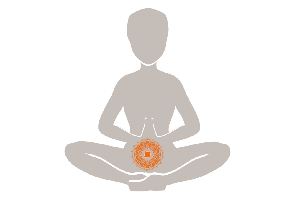 Understanding the Connection between Sacral Chakra and Relationships