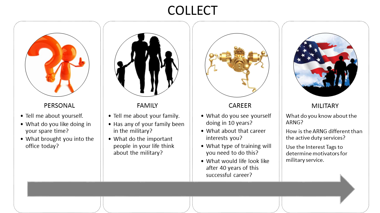 Collection Diagram2