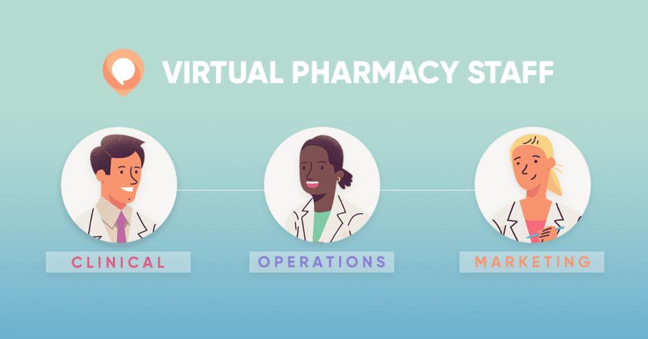 Virtual Pharmacy Staff
