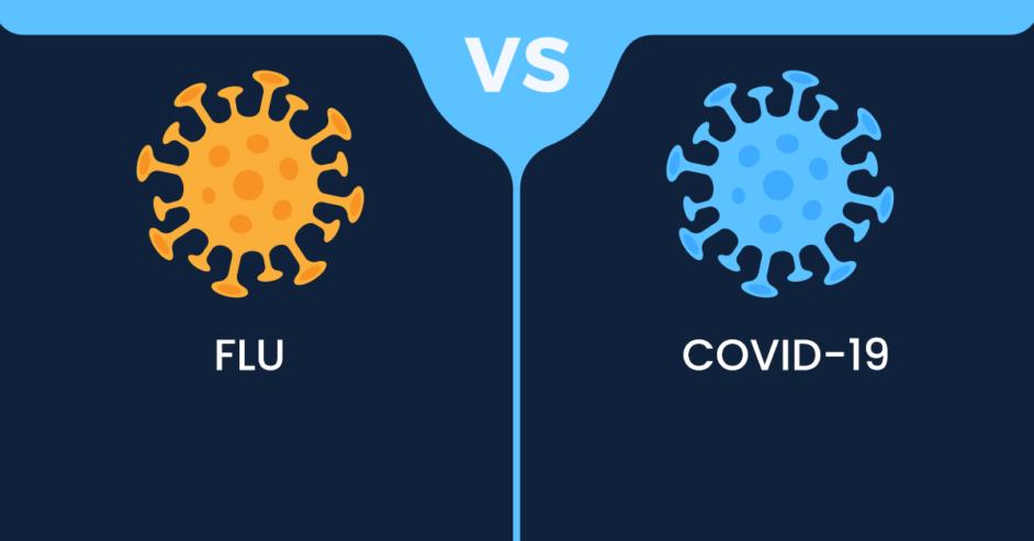 flu_vs_covid19
