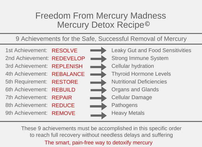 9 detox mercury achievements