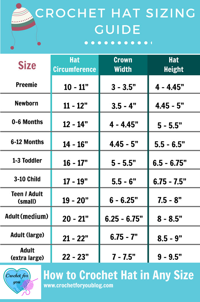 How to Crochet Hat in Any Size - Crochet Hat Sizing Guide