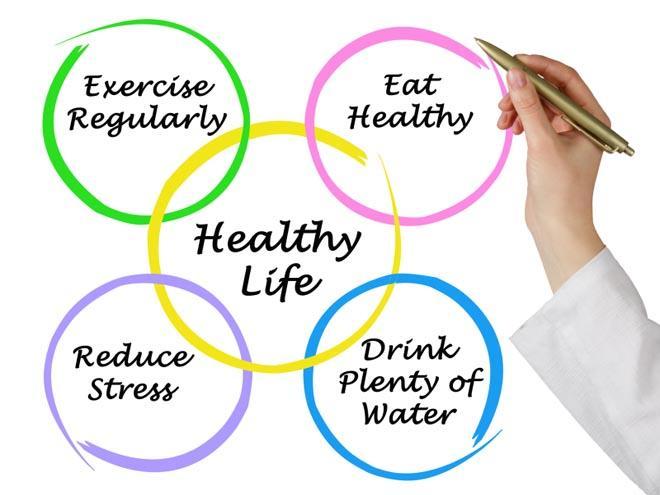Economic Benefits of Being Healthy