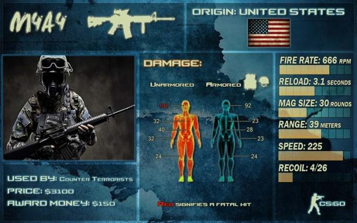 M4A4 Weapon