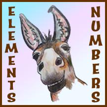 Clip Art Elements – Numbers