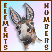 Clip Art Elements – Numbers
