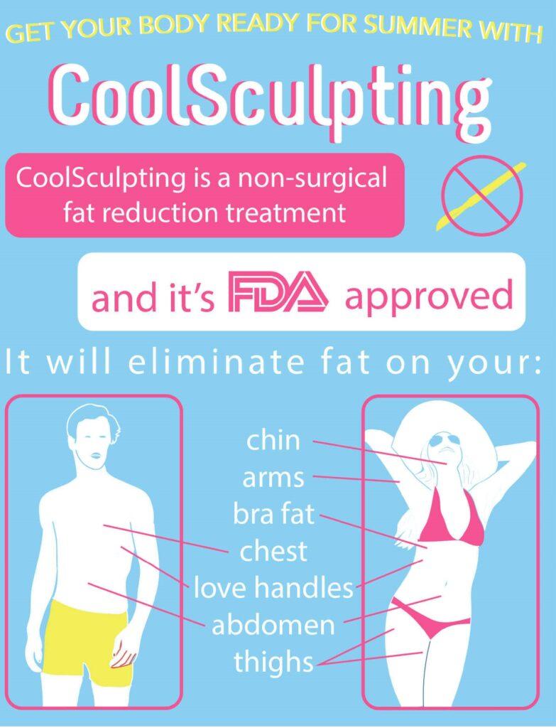 Coolsculpting treatment Bucks County