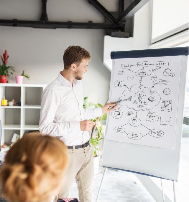 API integration services planning