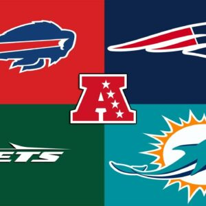 AFC - East